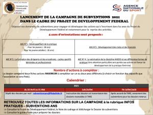 Subventions de l'Agence Nationale du Sport
